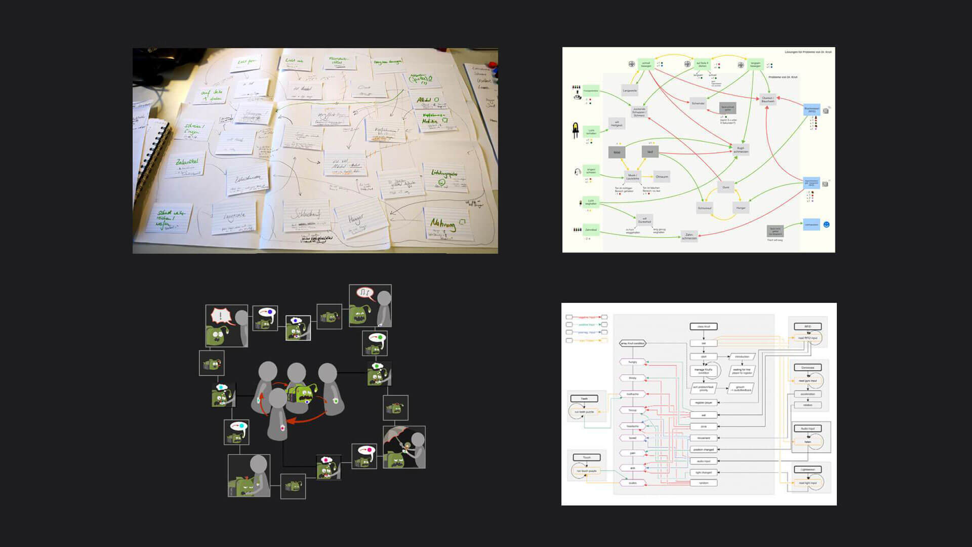 Game system development: pen&paper prototyping and flow charts of the game system / development